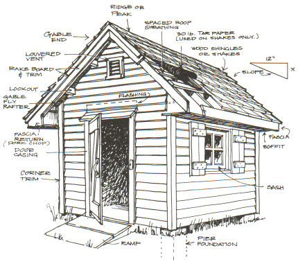 plans_shed